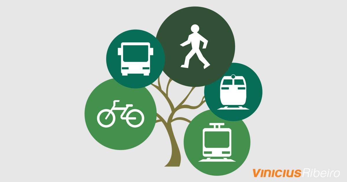 Mobilidade urbana nas cidades turísticas, basta fazer para turista aceitar