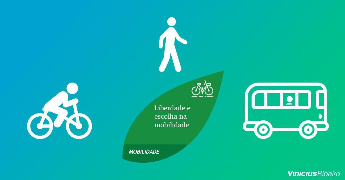 Mobilidade para uma comunidade sustentável