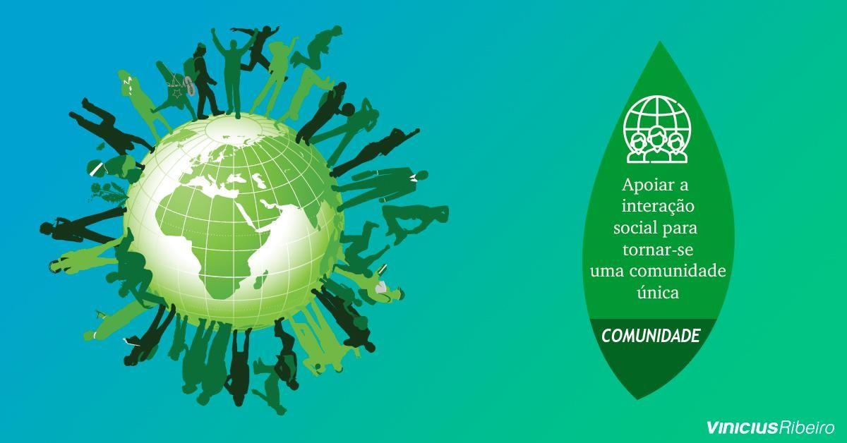 Relacionamento e participação comunitária para uma comunidade sustentável