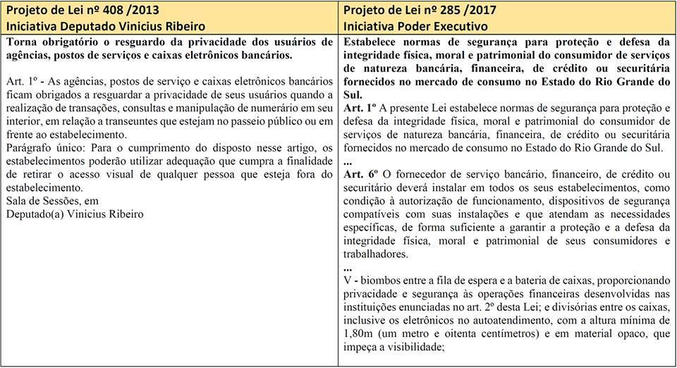 Projeto de Lei nº 408/2013